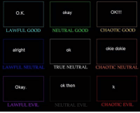 <p>Accurate</p>: O.K  okay  OK!!!  LAWFUL GOOD  NEUTRAL GOOD  CHAOTIC GOOD  okie dokie  alright  ok  LAWFUL NEUTRAL  TRUE NEUTRAL  CHAOTIC NEUTRAL  ok then  Okay.  LAWFUL EVIL  NEUTRAL EVIL  CHAOTIC EVIL <p>Accurate</p>