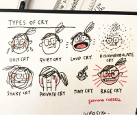 Some types of cry (today has been a tough one) 😭 sketchbook crying: O O  TYPES OF CRY  QUIET CRY  LOUD CRY  DIS com BoBULATE  CRY  UGLY CRY  SHAKY CRT PRIVATE CRY  TINY CRY RAGE CRY  CORRELL Some types of cry (today has been a tough one) 😭 sketchbook crying
