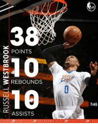 Memes, Russell Westbrook, and 🤖: O POINTS  REBOUNDS  10  ASSISTS  O K L A H O M A  7h45  O KL Russell Westbrook just got his 22nd triple-double this season.  That's tied for the 5th-most in a single season in NBA history.