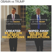 Memes, Obama, and Politics: OBAMA vs TRUMP  FIRST FIVE MONTHS  OF THE OBAMA  ADMINISTRATION  FIRST FIVE MONTHS  OF THE TRUMP  ADMINISTRATION  CREAT  PED A  REGULATIONS R ----------------- Proud Partners 🗽🇺🇸: ★ @conservative.american 🇺🇸 ★ @raised_right_ 🇺🇸 ★ @conservativemovement 🇺🇸 ★ @millennial_republicans🇺🇸 ★ @the.conservative.patriot 🇺🇸 ★ @conservative.female🇺🇸 ★ @conservative.patriot🇺🇸 ★ @brunetteandpolitical 🇺🇸 ★ @the.proud.republican 🇺🇸 ★ @emmarcapps 🇺🇸 ----------------- bluelivesmatter backtheblue whitehouse politics lawandorder conservative patriot republican goverment capitalism usa ronaldreagan trump merica presidenttrump makeamericagreatagain trumptrain trumppence2016 americafirst immigration maga army navy marines airforce coastguard military armedforces ----------------- The Conservative Nation does not own any of the pictures or memes posted. We try our best to give credit to the picture's rightful owner.