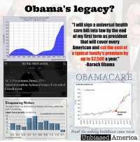 "(WR) What will be President Obama's legacy: were his signature achievements a success or failure?  Obamacare:    His signature achievement, has made healthcare less effective and more expensive. It WILL need to be reformed or repealed in the next 5 (most likely sooner) years to prevent the ""death spiral"" so many had warned about before its inception.  ""If you like your doctor, you can keep your doctor."" Does that really need an explanation at this point?  The website roll out was laughable and far costlier than anyone expected—except for those who understand the ineptitude and inefficiency of government bureaucracies.  Iran Deal:    The President was so anxious to get a deal done with Iran that he didn't even end up accomplishing his own goals and gave Iran a pathway to a nuclear bomb in 9 years. It was touted as bringing Iran into the ""community of nations,"" instead it legitimized and bolstered a despotic theocracy that has increased its threatening behavior and destabilization of the Middle East; first taking our troops hostage and then ramping up their aggression against the US in the Persian Gulf.   It was sold as the only alternative to war, but the sanctions that were implemented previously were working and making Iran's support for terrorist groups rather difficult, until the Iran deal provided the resources they needed to help destabilize the region further.   Not to mention Ben Rhodes peddling a narrative to a feckless and favorable media.   American Recovery and Reinvestment Act:    Turned out to be a total waste of money. Remember those ""shovel ready jobs?"" We're still waiting on those. The labor force participation rate remains dismal as many drop out while SSDI is on the rise. Either more people in history are becoming disabled or people are shifting from unemployment to disability.   The IRS Scandal:    I chose to highlight his most egregious scandal, which was the targeting of political groups opposed to the Obama agenda for tax exempt status. Their applications were delayed and information deemed unnecessary was requested. No one has yet to be held accountable.   Lest we forget: Fast and Furious Benghazi  The AP scandal  When Hillary wins, we will effectively have his third term; but based on what successes?  Sources: http://www.hoover.org/research/us-iran-and-israel http://www.thetower.org/4020-iran-backed-houthis-fire-missiles-at-u-s-navy-ship-near-strategic-strait/ https://www.washingtonpost.com/lifestyle/style/obama-official-says-he-pushed-a-narrative-to-media-to-sell-the-iran-nuclear-deal/2016/05/06/5b90d984-13a1-11e6-8967-7ac733c56f12_story.html http://www.investors.com/politics/commentary/obamacares-death-spiral-has-begun/ http://www.cato.org/publications/commentary/obamas-stimulus-five-years-keynesian-fairy-dust http://www.cnn.com/2014/07/18/politics/irs-scandal-fast-facts/: Obama's legacy?  US National Debt As Percent of GDP  US from FY 1990 to FY 2012  110  ""I Will sign a universal health  care bill intolawby the end  of my first term as president  that will cover every  American and  cut the cost of  a typical family's premium by  994 1996  998 2000 2002 2004 2006 2008 2010 2012  up to $2,500 a year.  TIE WALLSTREET JOURNAL  -Barack Obama  OBAMA CARE  HEALTH POLICY  ACA Premiums Jump 25%;  Administration Acknowledges Extended  Per Member Per Month Cost  Enrollment  ing costs, fewer choices in President Obama's  signatu  domestic program  Disappearing Workers  The labor force has fallen during 0bama's recovery, unlike the  past 9 recoveries  Labor force growth,  in millions  Enrollment  200  began  60  Proof it's making healthcare costs worse  Unbiased  America,  Souce Bureau of Labor (WR) What will be President Obama's legacy: were his signature achievements a success or failure?  Obamacare:    His signature achievement, has made healthcare less effective and more expensive. It WILL need to be reformed or repealed in the next 5 (most likely sooner) years to prevent the ""death spiral"" so many had warned about before its inception.  ""If you like your doctor, you can keep your doctor."" Does that really need an explanation at this point?  The website roll out was laughable and far costlier than anyone expected—except for those who understand the ineptitude and inefficiency of government bureaucracies.  Iran Deal:    The President was so anxious to get a deal done with Iran that he didn't even end up accomplishing his own goals and gave Iran a pathway to a nuclear bomb in 9 years. It was touted as bringing Iran into the ""community of nations,"" instead it legitimized and bolstered a despotic theocracy that has increased its threatening behavior and destabilization of the Middle East; first taking our troops hostage and then ramping up their aggression against the US in the Persian Gulf.   It was sold as the only alternative to war, but the sanctions that were implemented previously were working and making Iran's support for terrorist groups rather difficult, until the Iran deal provided the resources they needed to help destabilize the region further.   Not to mention Ben Rhodes peddling a narrative to a feckless and favorable media.   American Recovery and Reinvestment Act:    Turned out to be a total waste of money. Remember those ""shovel ready jobs?"" We're still waiting on those. The labor force participation rate remains dismal as many drop out while SSDI is on the rise. Either more people in history are becoming disabled or people are shifting from unemployment to disability.   The IRS Scandal:    I chose to highlight his most egregious scandal, which was the targeting of political groups opposed to the Obama agenda for tax exempt status. Their applications were delayed and information deemed unnecessary was requested. No one has yet to be held accountable.   Lest we forget: Fast and Furious Benghazi  The AP scandal  When Hillary wins, we will effectively have his third term; but based on what successes?  Sources: http://www.hoover.org/research/us-iran-and-israel http://www.thetower.org/4020-iran-backed-houthis-fire-missiles-at-u-s-navy-ship-near-strategic-strait/ https://www.washingtonpost.com/lifestyle/style/obama-official-says-he-pushed-a-narrative-to-media-to-sell-the-iran-nuclear-deal/2016/05/06/5b90d984-13a1-11e6-8967-7ac733c56f12_story.html http://www.investors.com/politics/commentary/obamacares-death-spiral-has-begun/ http://www.cato.org/publications/commentary/obamas-stimulus-five-years-keynesian-fairy-dust http://www.cnn.com/2014/07/18/politics/irs-scandal-fast-facts/"