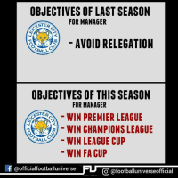 No wonder Ranieri got sacked, Greedy Leicester: OBJECTIVES OF LAST SEASON  FOR MANAGER  ESTER  AVOID RELEGATION  BALL  OBJECTIVES OF THIS SEASON  FOR MANAGER  STES  WIN PREMIER LEAGUE  WIN LEAGUE CUP  BALL  WIN FA CUP  f @official footballuniverse  CO @footballuniverseofficial No wonder Ranieri got sacked, Greedy Leicester