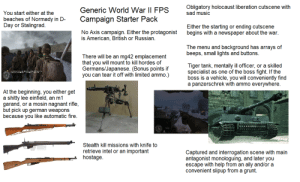 Generic World War II FPS Campaign Starter Pack: Obligatory holocaust liberation cutscene with  sad music  You start either at the  beaches of Normady in D-  Day or Stalingrad  Generic World War Il FPS  Campaign Starter Pack  No Axis campaign. Either the protagonist  Either the starting or ending cutscene  begins with a newspaper about the war.  is American, British or Russian  The menu and background has arrays of  beeps, small lights and buttons  There will be an mg42 emplacement  that you will mount to kill hordes of  Germans/Japanese. (Bonus points if  you can tear it off with limited ammo.)  Tiger tank, mentally ill officer, or a skilled  specialist as one of the boss fight. If the  boss is a vehicle, you will conveniently find  a panzerschrek with ammo everywhere  At the beginning, vou either get  a shitty lee einfield, an m1  garand, or a mosin nagnant rifle,  but pick up german weapons  because you like automatic fire  Stealth kill missions with knife to  retrieve intel or an important  hostage  Captured and interrogation scene with main  antagonist monologuing, and later you  escape with help from an ally and/or a  convenient slipup from a grunt Generic World War II FPS Campaign Starter Pack