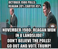 Get out an vote Trump.. leave Hillary dumbfounded. -Medic: OCTOBER 1980 POLLS:  REAGAN 39% CARTER 45%  1773  NOVEMBER 1980 REAGAN WON  IN A LANDSLIDE!  DON'T BELIEVE THE POLLS!  GO OUT AND VOTE TRUMP! Get out an vote Trump.. leave Hillary dumbfounded. -Medic