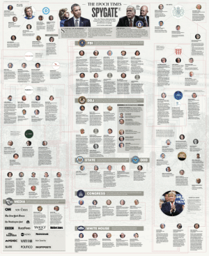 Abc, America, and Arguing: OCTOBER 2018 | Updated February 2019  THEEPOCHTIMES.COM  THE EPOCH TIMES  HILLARY  CLINTON  UK INTEL  JAMES  CLAPPER  SPYGATE  Director  of national  V2  intelligence  ROBERT HANNIGAN  SIR ANDREW WOOD  JOHN PODESTA  Head of Government Communications  Headquarters (GCHQ)  Chairman of Clinton campaign  Former British ambassador to Russia;  contractor for Orbis  Podesta and his brother, Tony,  Hannigan personally flew to  Washington to meet with John  Brennan. He abruptly retired days  after President Donald Trump's  inauguration.  founded the now-defunct Podesta  Wood briefed Sen. John McCain on  DROIT  Group. He helped promote the Russia  collusion narrative.  the Steele dossier. He advised Steele,  whom he knew from the UK Diplomatic  Service, both before and after the 2016  election. In 2013, Wood was listed in  court documents as a paid consultant  DIEU  ET MON  How the Obama administration  for Steele's company, Orbis. Wood  knows Sir Richard Dearlove.  ECENDE  conspired against Donald Trump's  presidential campaign  DEBBIE WASSERMAN  SCHULTZ  DONNA BRAZILE  ROBBY MOOK  Campaign manager for  Clinton campaign  Interim chairwoman of  the Democratic National  Chairwoman of the DNC  Committee (DNC)  BY JEFF CARLSON & JASPER FAKKERT  After CrowdStrike was  hired to investigate the  alleged Russian hack  of the DNC's servers,  Mook was one of the first to promote  the theory that Russia was helping  Trump.  MERICA  TALS OF A  UNTES  Brazile helped promote the  Russia-collusion narrative.  She has received a letter  NIGEL INKSTER  Former director of operations  and intelligence for MI6  S  JOHN BRENNAN, CIA director  launch a counterintelligence investigation and sur-  veil the campaign of candidate Donald Trump.  Efforts intensified following the election through  the use of coordinated leaks and the ongoing cre-  ation of false narratives in the media.  PYGATE WILL LIKELY BE REMEMBERED as the  of inquiry from Sen. Chuck  Grassley.  Wasserman