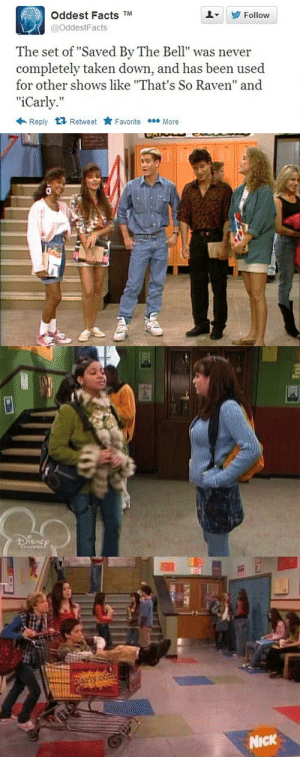 """Disney, Facts, and iCarly: Oddest Facts TM  @OddestFacts  Follow  The set of """"Saved By The Bell"""" was never  completely taken down, and has been used  for other shows like """"That's So Raven"""" and  """"iCarly.""""  Reply 13 Retweet * Favorite •00 More   DisNEy  CHANNEL  Fr  113   arly.com  NICK ruinedchildhood:  tonguetoafrozenpole:  Wait wait wait. This is some grade A bullshit. Saved by the Bell was filmed at NBC Studios Burbank, That's So Raven was filmed at Hollywood Center Studios, and iCarly was film at Nickelodeon on Sunset. There is no way they would have moved a 20 year old set to threeseparatefilming locations that are owned by three separatecompanies."""