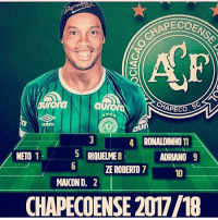 This must be the best thing you've seen all week 😂 🔺Get Footballers Emoji's! (Free App in our Bio!): OEM  ECO  CHAPECO  aU  4 RONALDINHO  m  5 RIQUELME  NET01  ADRIANO  9  ZE ROBERTO  MANCOND.  2  CHAPECOENSE 2017M8 This must be the best thing you've seen all week 😂 🔺Get Footballers Emoji's! (Free App in our Bio!)