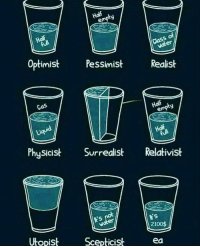 Ater: of  Optimist  Pessimist  Realist  Physicist Surreast Relativist  ts  2100$  ater  Utopist  Scepticist  ea