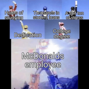 College, Loans, and Student Loans: of Thousands in AS  Studying Student loans ot stress  ton  0  College  Dedication degree  MicDonalds  employee  8 Noice