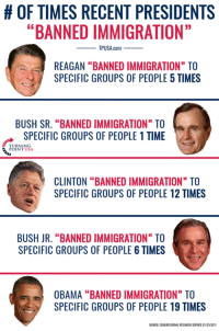 """Your Feelings Don't Change The Facts!: OF TIMES RECENT PRESIDENTS  """"BANNEDIMMIGRATION""""  TPUSA.com  REAGAN """"BANNED IMMIGRATION"""" TO  SPECIFIC GROUPS OF PEOPLE 5 TIMES  BUSH SR. """"BANNED IMMIGRATION"""" TO  SPECIFIC GROUPS OF PEOPLE 1 TIME  NT USA  CLINTON """"BANNED IMMIGRATION"""" TO  SPECIFIC GROUPS OF PEOPLE 12 TIMES  BUSH JR. """"BANNED IMMIGRATION"""" TO  SPECIFIC GROUPS OF PEOPLE 6 TIMES  OBAMA """"BANNEDIMMIGRATION"""" TO  SPECIFIC GROUPS OF PEOPLE 19 TIMES  SOURCE CONGRESSIONAL RESEARCHSERVICE01/2020 Your Feelings Don't Change The Facts!"""
