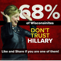 Hillary Clinton, Memes, and Wisconsin: of Wisconsinites  DON'T  TRUST  HILLARY  Like and Share if you are one of them! LIKE and SHARE if you think this is a big reason Hillary Clinton lost Wisconsin.