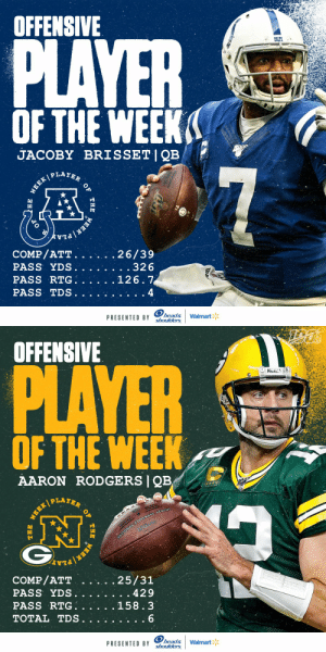Aaron Rodgers, Indianapolis Colts, and Football: OFFENSIVE  PLAYER  COLTS  OF THE WEEK  JACOBY BRISSET|QB  P LAYER  7  WEEK/  COMP/ATT.  PASS YDS.  PASS RTG  PASS TDS  26/39  . .32 6  126.7  4  head&  shoulders  PRESENTED BY  Walmart  WEEK  THE  )НЕ   OFFENSIVE  PLAYER  PAUS  OF THE WEEK  AARON RODGERS QB  PLAYER  NATIONAL FOOTBALL LEAGUE  COMP/ATT  PASS YDS.  PASS RTG  TOTAL TDS  25/31  429  158.3  6  head&  shoulders  PRESENTED BY  Walmart  OF  THE  WEER/  WEEK Offensive Players of the Week (Week 7):  AFC: @Colts QB @JBrissett12 NFC: @packers QB @AaronRodgers12  (by @Headshoulders) https://t.co/Kr8INfMpDw