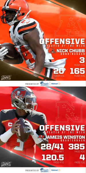 Offensive Players of the Week (Week 4):  AFC: @Browns RB @NickChubb21  NFC: @Buccaneers QB @Jaboowins    (by @Headshoulders) https://t.co/YC5ZO0lqNQ: OFFENSIVE  SEANO  PLAYER OF THE WEE K  NICK CHUBB  RUNNING BACK  OTBALL LEAGUE  C3  RUSH TDS  20 165  CARRIES  RUSH YDS  NFL  PRESENTED BY head&  shoulders  Walmart   OFFENSIVE  PLAYER OF THE WEEK  JAMEIS WINSTON  QUARTERBACK  28/41 385  COMP/ATT  PASS YDS  4  120.5  PASS RTG  PASS TDS  NFL  PRESENTED BY head&  shoulders  Walmart  AA Offensive Players of the Week (Week 4):  AFC: @Browns RB @NickChubb21  NFC: @Buccaneers QB @Jaboowins    (by @Headshoulders) https://t.co/YC5ZO0lqNQ