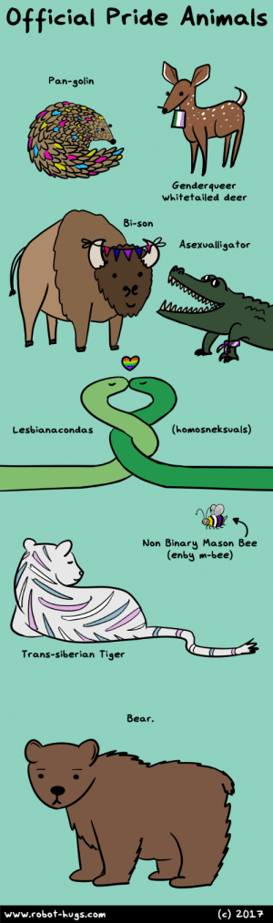 en-seta:  elfwreck:  robothugscomic: New comic! (link) I hope you all like your official animals. I know there isn't one for everyone. Please feel free to nominate your own.     : official Pride Animals  Pan-golin  Genderqueer  whiteta iled deer   Bi-son  Asexvalligator  www.  (homosneksuals)  Lesbianacondas   Non Binary Mason Bee  (enby m-bee)  Trans-siberian Tiger  Bear.  www.robot-hugs.com  (c) 2017 en-seta:  elfwreck:  robothugscomic: New comic! (link) I hope you all like your official animals. I know there isn't one for everyone. Please feel free to nominate your own.