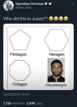 pentagon: Ogundipe Omotayo  @tayo_dip:s  Who did this to Jussie??  Pentagon  Hexagon  Octagon  Hiscareergon  22/02/2019, 19:04  1,735 Retweets 2,076 Likes