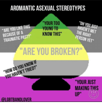 """Ew stereotypes -Taylor🌹 asexualspectrum ace acespectrum asexual lgbt lgbtq grayace grayasexual demisexual love aro aromantic demiromantic agender: """"OH MET  """"YOUR TOO  """"ARE YOU LIKE THIS  YOUNG TO  KNOW THIS""""  THE RIGHT  BECAUSE OF A  TRAUMATIC PAST?  PERSON YET'  ARE YOU BROKEN?""""  IF  KNOW YOU DO """"HOW YOU """"YOUR JUST  MAKING THIS  UP""""  @LGBTBANDLOVER Ew stereotypes -Taylor🌹 asexualspectrum ace acespectrum asexual lgbt lgbtq grayace grayasexual demisexual love aro aromantic demiromantic agender"""