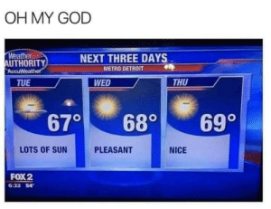 Redditors Assemble!! via /r/memes https://ift.tt/2qUKRav: OH MY GOD  Weather  AUTHORITY  AccuWeather  NEXT THREE DAYS  METRO DETROIT  WED  THU  TUE  670  699  680  LOTS OF SUN  PLEASANT  NICE  FOX2  6:32 54 Redditors Assemble!! via /r/memes https://ift.tt/2qUKRav