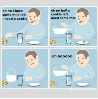Milk, Cookie, and Don: oh no I have  some milk left.  I need a cookie  oh no half a  cookie left.  need some milk  ジ  NATHAN PYLE BUZZTEED COICS <p>Everybody indulges sometimes; don't be too hard on yourself</p>