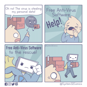 Free Anti-Virus Software: Oh nol The virus is stealingFree Anti-Virus  my personal data!  Software  Virus  Help!  Personal  Data  Free Anti-Virus Software  to the rescuel  @System32Comics  Personal  Data  WEB  TOON  @System32Comics Free Anti-Virus Software