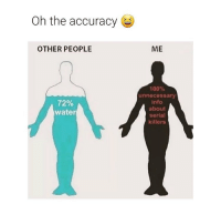Anaconda, Memes, and Serial: Oh the accuracy  SK  OTHER PEOPLE  ME  100%  unnecessary  info  about  serial  killers  72%  water Tag this friend.. @mymomsaysimpretty_ for more @mymomsaysimpretty_ @mymomsaysimpretty_