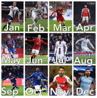 Memes, Game, and Rad: OHM  Jan Feb. Mar Apr  Aug  ETH-RAD  DCOM You're 2-1 down and it's the 75th minute. Your birth month big game player has to score 2 or you die - you surviving?