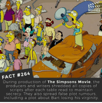 What's the weirdest movie rumour you've heard? 🎥 . . . Double Tap and Tag someone who needs to know this 👇 All credit to the respective film and producers. movie movies film tv camera cinema fact didyouknow moviefacts cinematography screenplay director actor actress act acting movienight cinemas watchingmovies hollywood bollywood didyouknowmovies simpsons: OID You KNOW  MOVIES  FACT #264  During production of The Simpsons Movie, the  producers and writers shredded a  copies of  scripts after each table read to maintain  secrecy. They also spread false plot rumours.  including a plot about Bart losing his virginity What's the weirdest movie rumour you've heard? 🎥 . . . Double Tap and Tag someone who needs to know this 👇 All credit to the respective film and producers. movie movies film tv camera cinema fact didyouknow moviefacts cinematography screenplay director actor actress act acting movienight cinemas watchingmovies hollywood bollywood didyouknowmovies simpsons