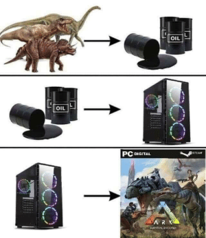 It's the circle of life: OIL  OIL  PC DIGITAL  STEAM  RK  SURVIVAL EVCLVED It's the circle of life