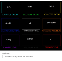 okie dokie: OK!!!  okay  O.K.  CHAOTIC GOOD  LAWFUL GOOD  NEUTRAL GOOD  okie dokie  alright  ok  TRUE NEUTRAL CHAOTICNEUTRAL  LAWFUL NEUTRAL  ok then  okay.  LAWFUL EVIL  CHAOTIC EVIL  NEUTRAL EVIL  roachpatrol:  l i really want to argue with this but i can't