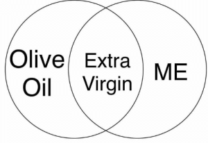Dank, Memes, and Target: Olive/ Extra  Oi Virgin ME meirl by faccoz MORE MEMES