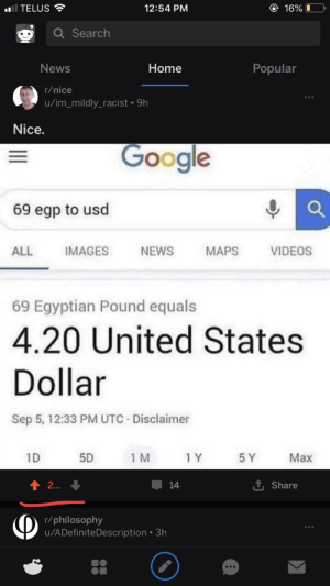 Google, News, and Videos: oll TELUS  @ 16%  12:54 PM  Q Search  Popular  News  Home  r/nice  u/im_mildly_racist 9h  Nice.  Google  69 egp to usd  IMAGES  NEWS  VIDEOS  ALL  MAPS  69 Egyptian Pound equals  4.20 United States  Dollar  Sep 5, 12:33 PM UTC Disclaimer  1D  5D  5 Y  1 M  1 Y  Маx  1 Share  2...  14  r/philosophy  u/ADefiniteDescription 3h  LO The suspense is killing me...