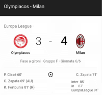 "Memes, Ac Milan, and 🤖: Olympiacos - Milan  Europa League  3 -4  1925  899  Olympiacos  Milan  Fase a gironi Gruppo F Giornata 6/6  P. Cissé 60'  C. Zapata 69' (AU)  K. Fortounis 81' (R)  C. Zapata 71""  inter 85'  in 87  EuropaLeague 91 What a comeback from AC Milan  (📷: @frango0o ) https://t.co/eczV5Xi6Fw"