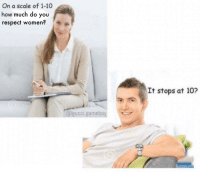 """Gucci, Respect, and Http: On a scale of 1-10  how much do you  respect women?  It stops at 10?  @gucci.gameboy <p>off the charts via /r/wholesomememes <a href=""""http://ift.tt/2tGDVuq"""">http://ift.tt/2tGDVuq</a></p>"""