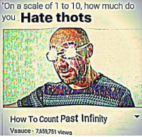 How To, Infinity, and How: On a scale of 1 to 10, how much do  you. Hate thots  How To Count Past Infinity  Vsauce 7,659,751 viewa