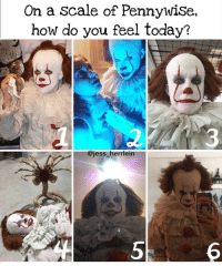 pennywise: On a scale of Pennywise,  how do you feel today?  jess herrlein  56