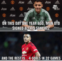 Adidas, Goals, and Memes: ON  adidas  adidas  FM  adidas  adidas  adidas  AON  ON THIS DAY ONE YEAR AGO MAN UTD  SIGNED ALENS SANCHEZ  AND THE REST IS... 4 GOALS IN 32 GAMES 1️⃣ year ago today...
