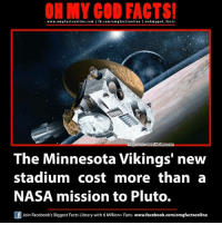 Facebook, Facts, and Memes: ON MY COO FACTS!  www.om facts online.com I fb.com/om g facts online I eohmygod facts  www.ifnscience com  mage Source  The Minnesota Vikings' new  stadium cost more than a  NASA mission to Pluto.  Join Facebook's Biggest Facts Library with 6 Million+ Fans- www.facebook.com/omgfactsonline