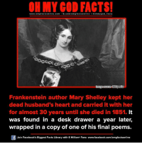 Memes, Wikipedia, and Desk: ON MY GOD FACTS!  www.omg facts online.com  I fb.com  m g facts on  I ohm ygo d facts  age Source>Wikipedia  Frankenstein author Mary Shelley kept her  dead husband's heart and carried it with her  for almost 30 years until she died in 1851. It  was found in a desk drawer a year later,  wrapped in a copy of one of his final poems.  Join Facebook's Biggest Facts Library with 6 Million+ Fans- www.facebook.com/omgfactsonline