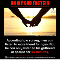 omg facts: ON MY GOD FACTS!!!  www.omg facts online.com I fb.com/omg facts online I Goh my god-facts  FACTS!  umage ed  www.innerbonding.com  According to a survey, men can  listen to male friend for ages. But  he can only listen to his girlfriend  or spouse for six minutes.  Join Facebook's Biggest Facts Library with 6 Million+ Fans- www.facebook.com/omgfactsonline