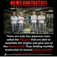 Facebook, Facts, and God: ON MY GOD FACTS!!!  www.omg facts online.com I fb.com/omg facts online I Goh my god-facts  OH MY GOD  FACTS  age credit www.nissannews.com  There are only four japanese men,  called the  Takumis that are able to  assemble the engine and gear box of  the  Nissan GT-R. Thus limiting monthly  production to around  1,000 vehicles.  Join Facebook's Biggest Facts Library with 6 Million+ Fans- www.facebook.com/omgfactsonline