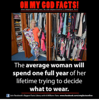 Facebook, Facts, and God: ON MY GOD FACTS!  www.omgfacts online.com I fb.com/om g facts online I eoh my god facts  The average woman will  spend one full year of her  lifetime trying to decide  what to wear.  Of Join Facebook's Biggest Facts Library with 6 Million+ Fans- www.facebook.com/omgfactsonline