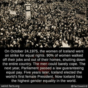 Facts, Weird, and Iceland: On October 24,1975, the women of Iceland went  on strike for equal rights, 90% of women walked  off their jobs and out of their homes, shutting down  the entire country. The men could barely cope. The  next year, Parliament passed a law guaranteeing  equal pay. Five years later, Iceland elected the  world's first female President. Now Iceland has  the highest gender equality in the world.  weird-facts.org  @factsweird Coming from a man with a mother and sister; This is absolutely awesome.