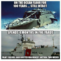 the yards: ON THE OCEAN FLOOR FOR  100 YEARS... STILL INTACT  SPENDS4MONTHSIN THE YARDS  S COAST GUARD  904 N  PAINT FAILURE AND BUSTED MACHINERY WITHIN TWO WEEKS