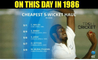 #OnThisDay Srilanka were bowled out for 55 in reply to West Indies 248  <mad>: ON THIS DAY IN 1986  CHEAPEST 5-WICKET HAU  IN ODIS  511 C. WALSH  v SRI LANKA, 1986  6/4.  S. BINNY  BANGLADESH, 2014  5/6 S, JOSH  SOUTH AFRICA 1999  5/7 D. VETTOR  BANGLADESH, 2007  5/9  M. MURALITHARAN  V NEW ZEALAND, 2002  TROLL  CRICKET  ICC #OnThisDay Srilanka were bowled out for 55 in reply to West Indies 248  <mad>