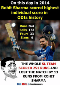 rohit sharma: On this day in 2014  Rohit Sharma scored highest  individual score in  ODIs history  Runs 264  Balls 173  Fours 33  Sixes  9  THE WHOLE SL TEAM  SCORED 251 RUNS AND  LOST THE MATCH BY 13  RUNS FROM ROHIT  SHARMA  R  。回響/laughingcolours