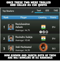First Time For Two Indian spinners  Sir Jadeja And Ashwin 👏👏: ONCE THESE TWO WERE TROLLED  AND CALLED AS CSK QUOTA  Test  ODI  T201  Top Bowlers  Player  Rank  Country  Points  Ravichandran  1 Ashwin  8C2  Average: 24.7%  Dis Page  entertain U  Ravindra Jadeja  8012  Average: 23.45  PAGE  Josh Hazlewood  863  Average: 24.3g  RTA  NOW ASHWIN AND JADEJA BOTH OF THEM  ARE NO.1 BOWLERS IN ICC RANKINGS First Time For Two Indian spinners  Sir Jadeja And Ashwin 👏👏