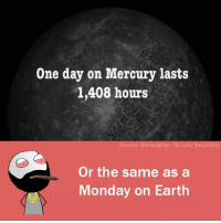 memes: One day on Mercury lasts  1,408 hours  fb.com/dielaughter fb.com/BeLykBro  Or the same as a  Monday on Earth