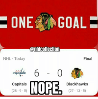 Blackhawks, Lmao, and Memes: ONE  GOAL  @nhlcollection  Final  NHL Today  capitals  NOTE  Capitals  Blackhawks  (27-13-5)  (28-9-5) Lmao 😂 Caps 9 gane streak tho! (Tag Some Buds) Follow Us @nhl.jokes