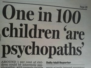 Cent: One in 100  children 'are  psychopaths  Page 25  AROUND 1 per cent of chil- Daily Mail Reporter  dren could be inherently psy-  chonathic with narents unahle  groun of badly hehaved voungsters.