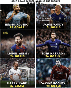 One of them has never played in the Premier League. You know who! 🐐 https://t.co/7a3m0beC5b: One of them has never played in the Premier League. You know who! 🐐 https://t.co/7a3m0beC5b
