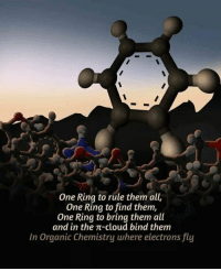 Cloud, Chemist, and Chemistry: One Ring to rule them all,  One Ring to find them,  One Ring to bring them all  and in the TT-cloud bind them  In Organic Chemistry where electrons fly